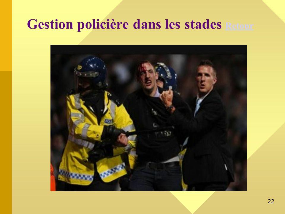 Gestion policière dans les stades Retour