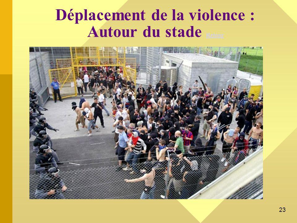 Déplacement de la violence : Autour du stade Retour