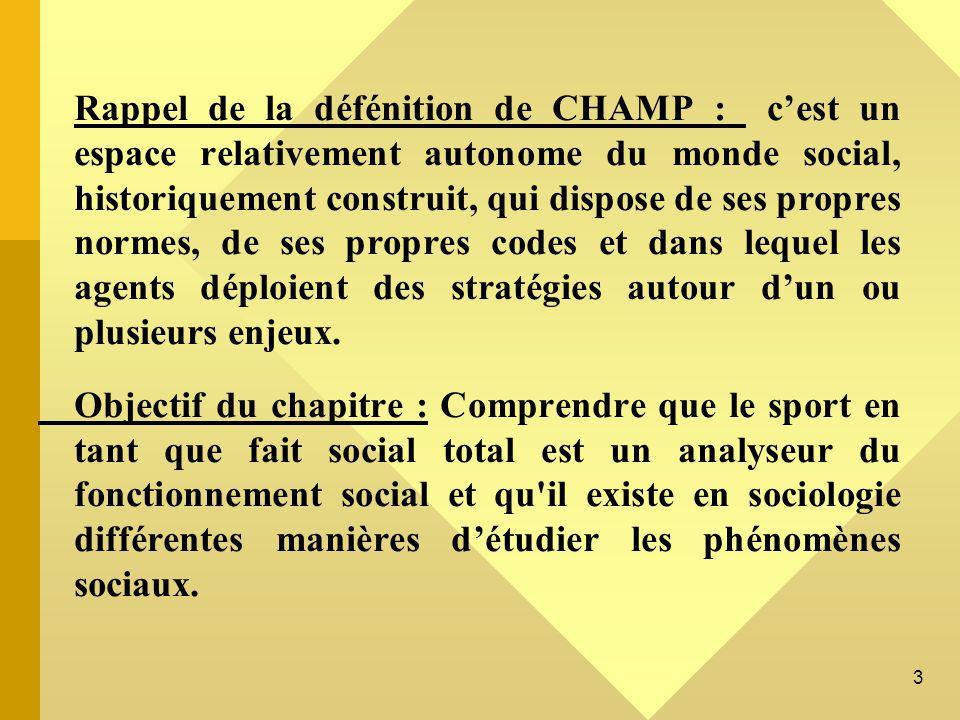 Rappel de la défénition de CHAMP : c'est un espace relativement autonome du monde social, historiquement construit, qui dispose de ses propres normes, de ses propres codes et dans lequel les agents déploient des stratégies autour d'un ou plusieurs enjeux.