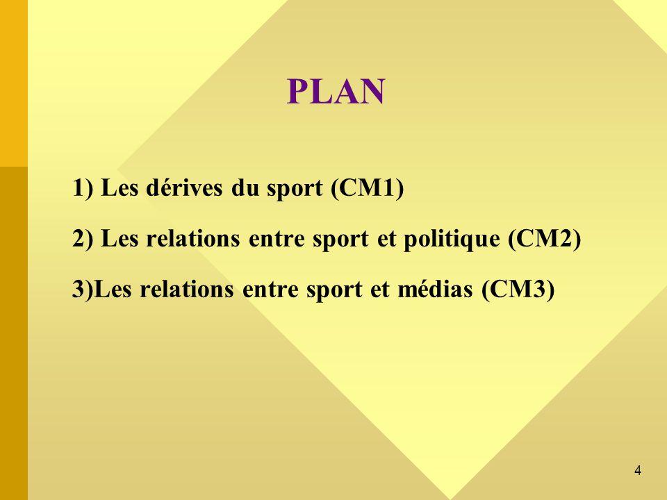 PLAN 1) Les dérives du sport (CM1)