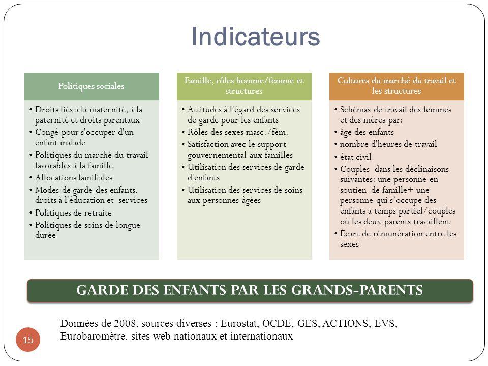 GARDE DES ENFANTS PAR LES GRANDS-PARENTS