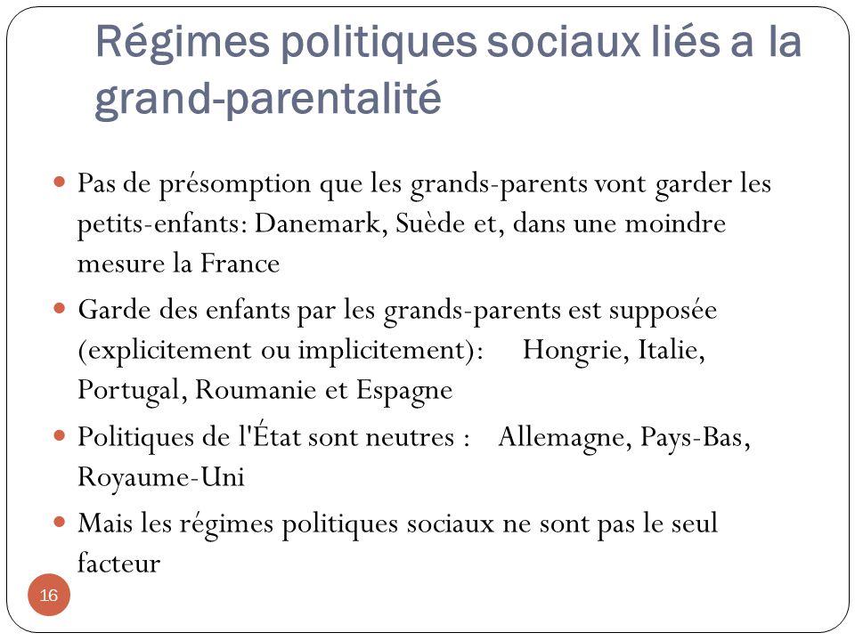Régimes politiques sociaux liés a la grand-parentalité