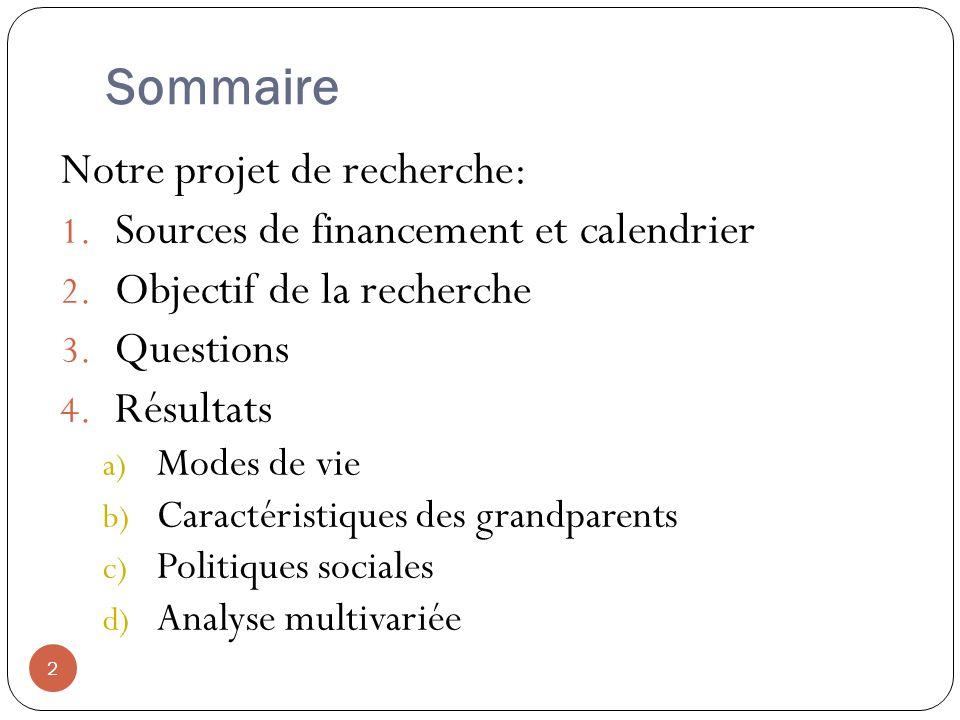 Sommaire Notre projet de recherche: