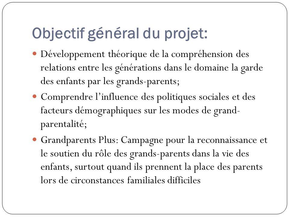 Objectif général du projet: