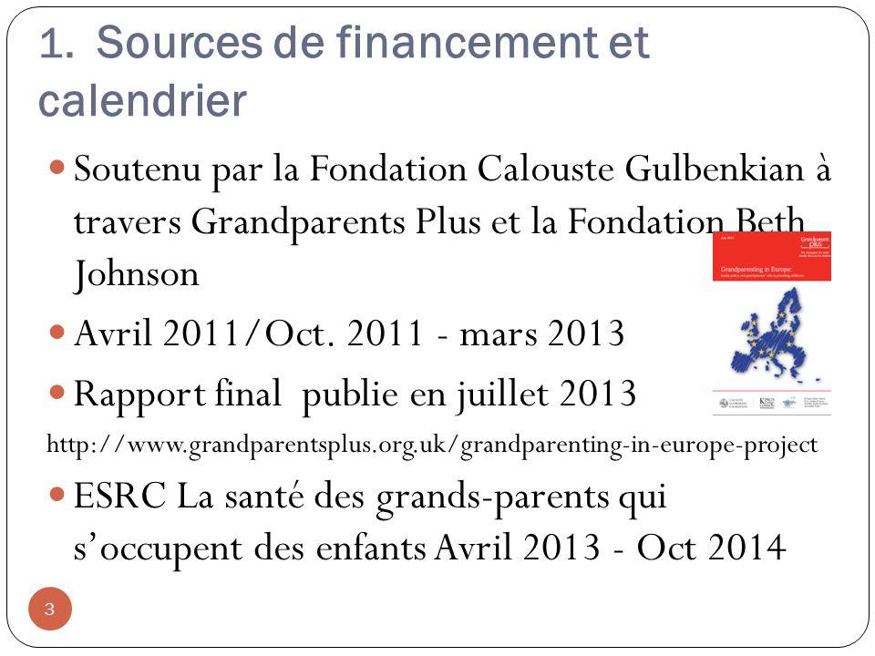 1. Sources de financement et calendrier