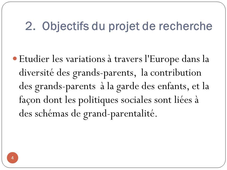 2. Objectifs du projet de recherche