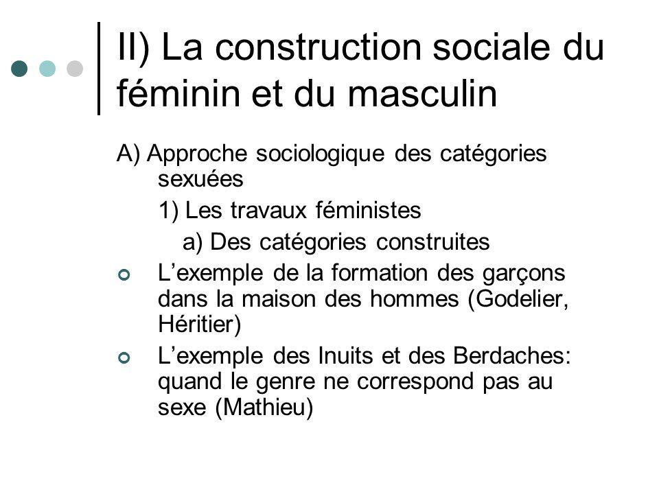 II) La construction sociale du féminin et du masculin