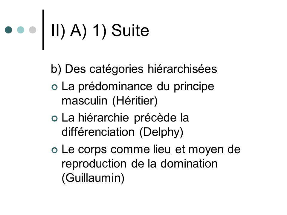 II) A) 1) Suite b) Des catégories hiérarchisées