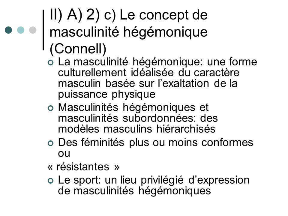 II) A) 2) c) Le concept de masculinité hégémonique (Connell)