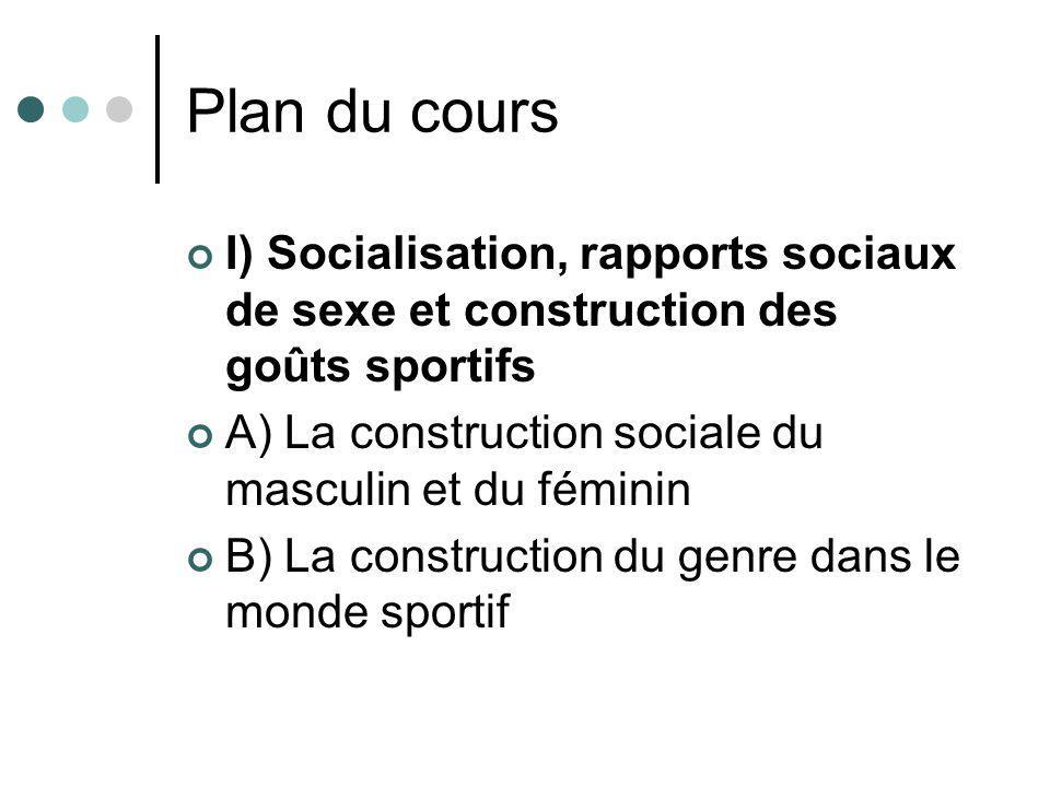 Plan du cours I) Socialisation, rapports sociaux de sexe et construction des goûts sportifs. A) La construction sociale du masculin et du féminin.