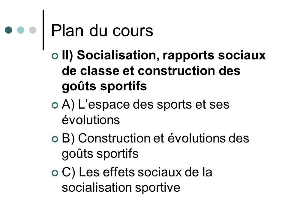 Plan du cours II) Socialisation, rapports sociaux de classe et construction des goûts sportifs. A) L'espace des sports et ses évolutions.