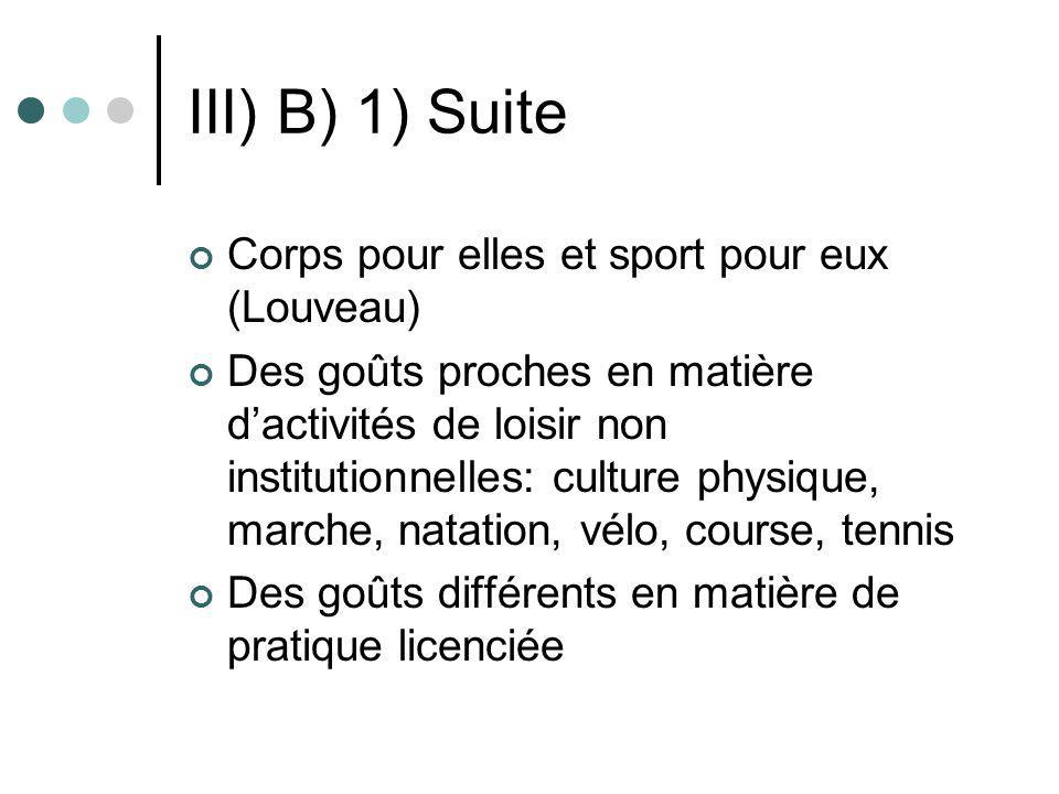 III) B) 1) Suite Corps pour elles et sport pour eux (Louveau)