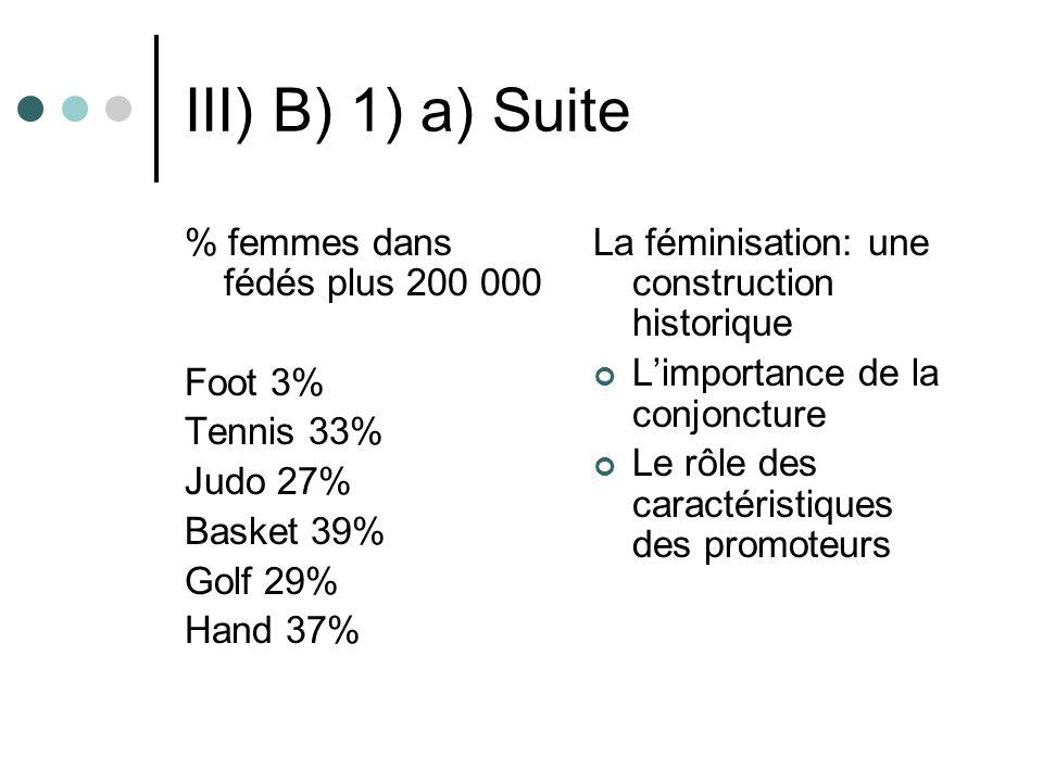 III) B) 1) a) Suite % femmes dans fédés plus 200 000 Foot 3%