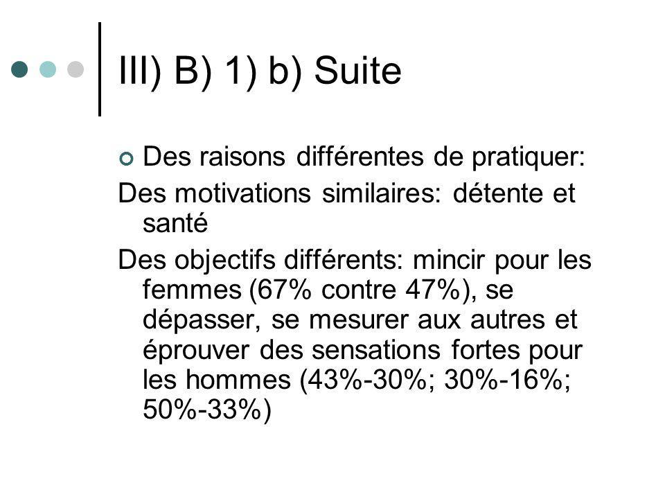 III) B) 1) b) Suite Des raisons différentes de pratiquer: