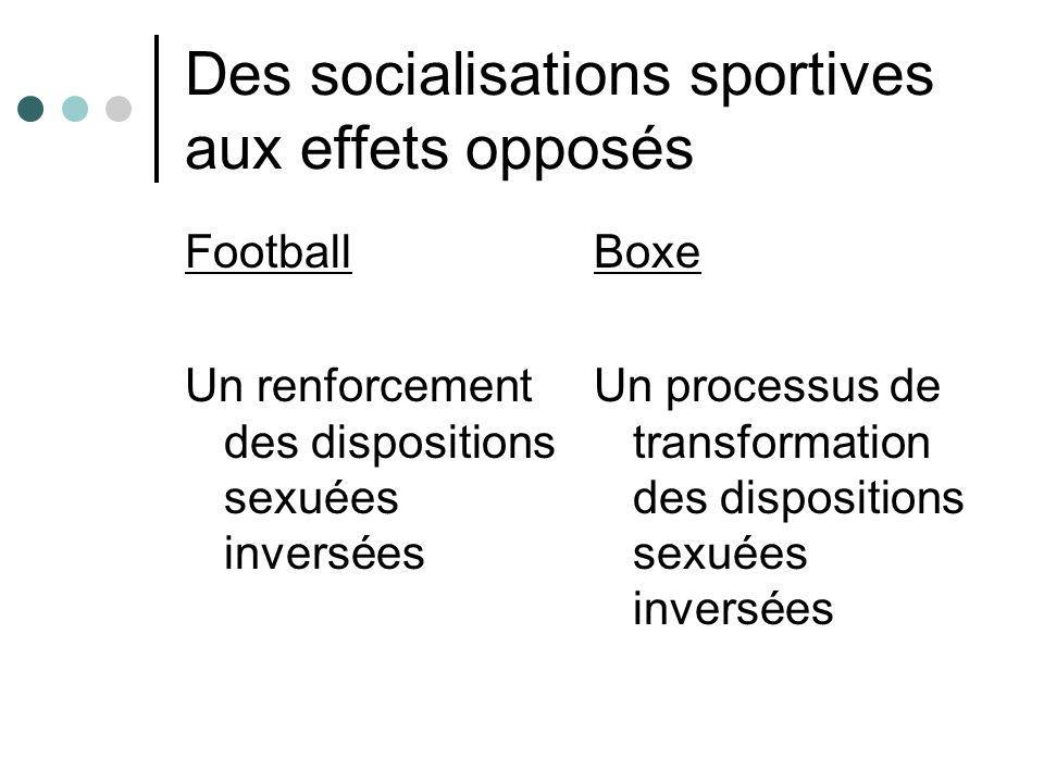 Des socialisations sportives aux effets opposés