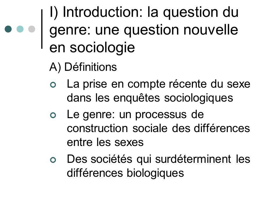 I) Introduction: la question du genre: une question nouvelle en sociologie