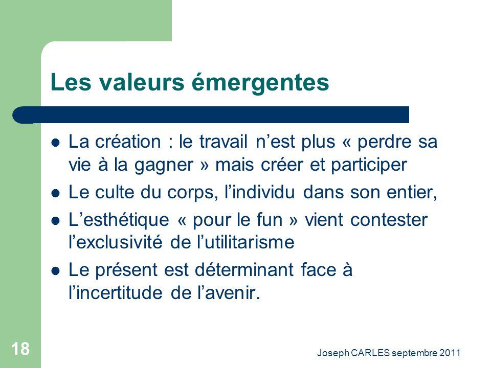 Les valeurs émergentes