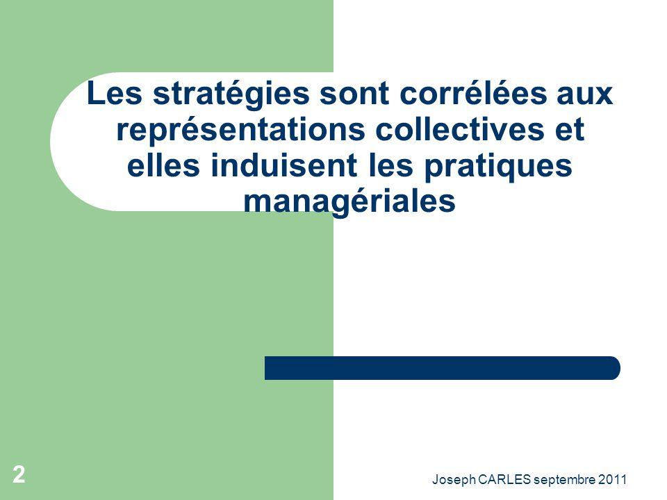 Les stratégies sont corrélées aux représentations collectives et elles induisent les pratiques managériales
