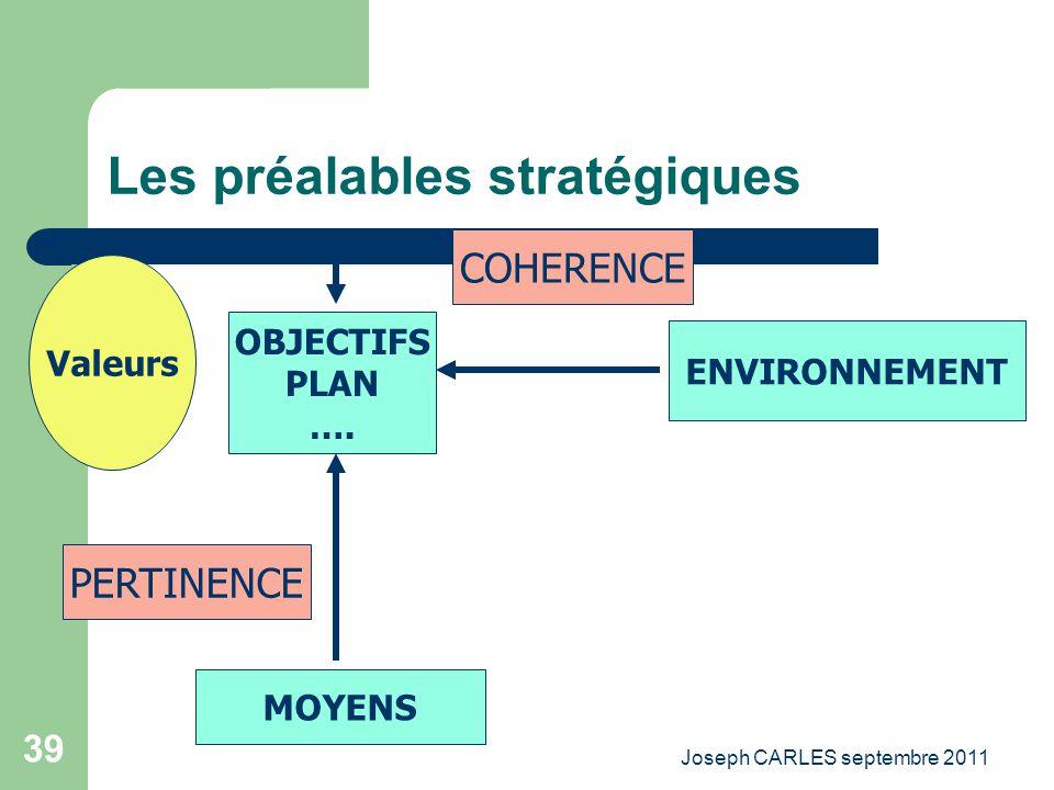 Les préalables stratégiques
