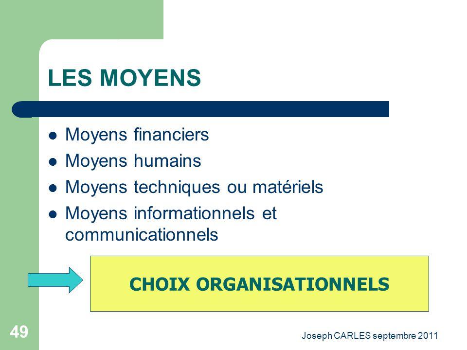 CHOIX ORGANISATIONNELS