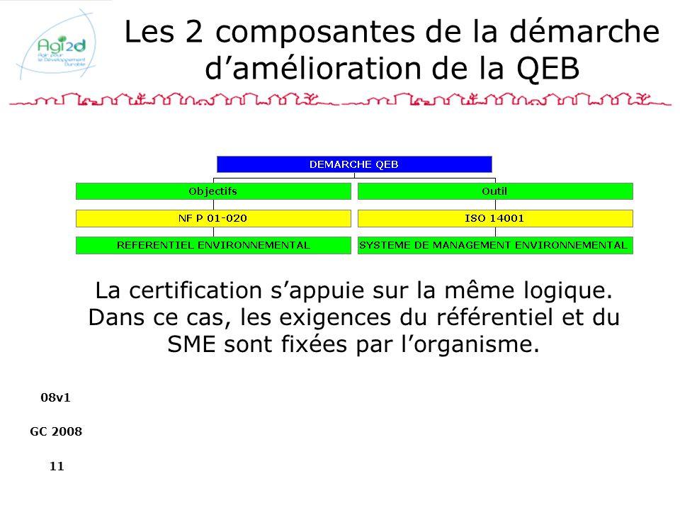 Les 2 composantes de la démarche d'amélioration de la QEB
