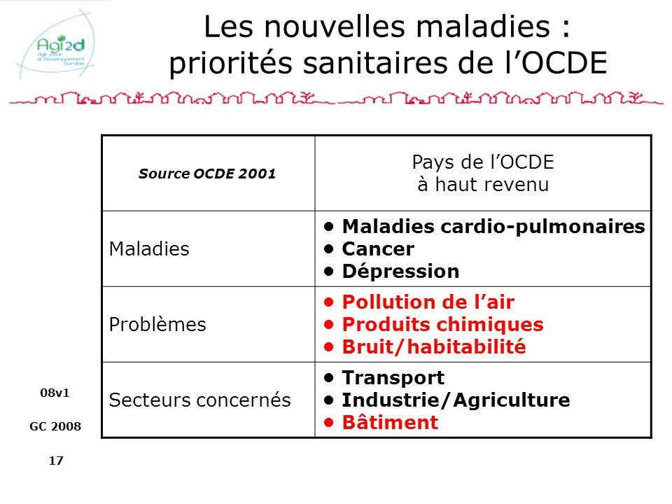 Les nouvelles maladies : priorités sanitaires de l'OCDE