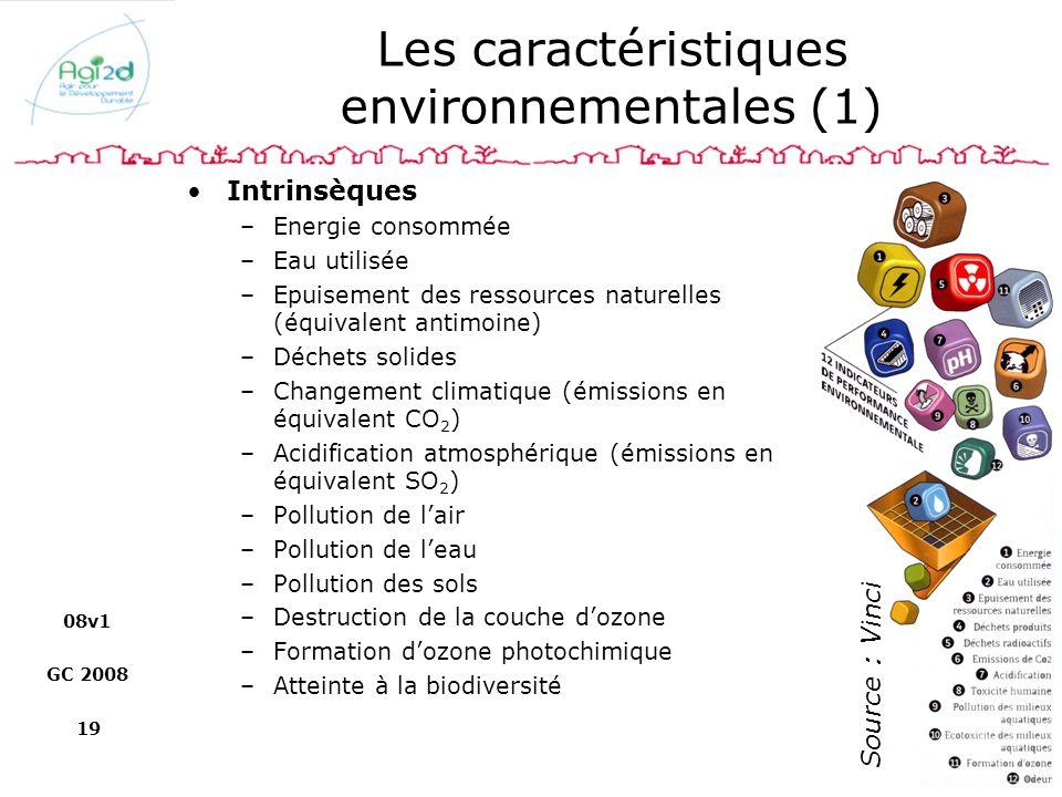 Les caractéristiques environnementales (1)