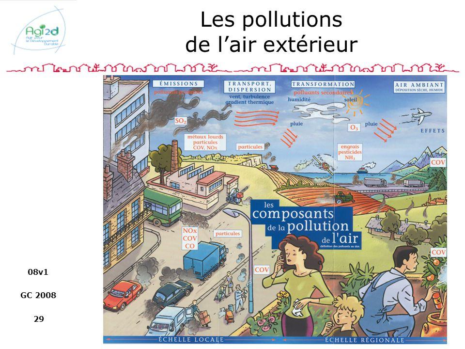Les pollutions de l'air extérieur