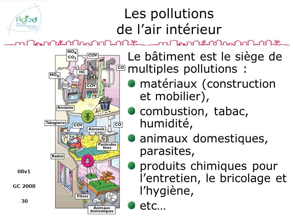 Les pollutions de l'air intérieur