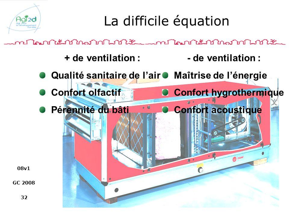 La difficile équation + de ventilation : Qualité sanitaire de l'air