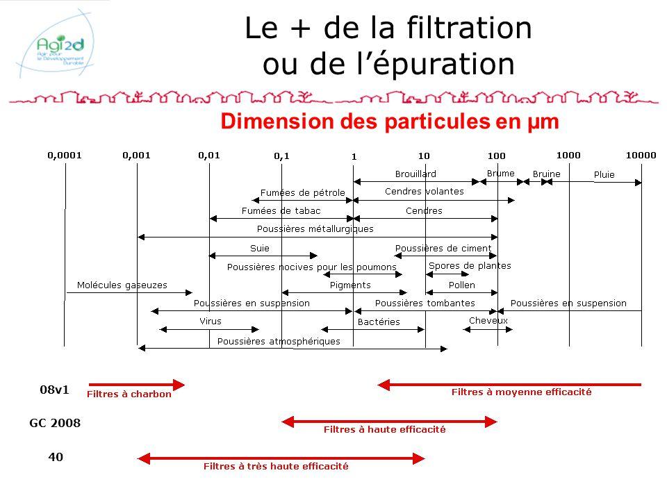 Le + de la filtration ou de l'épuration