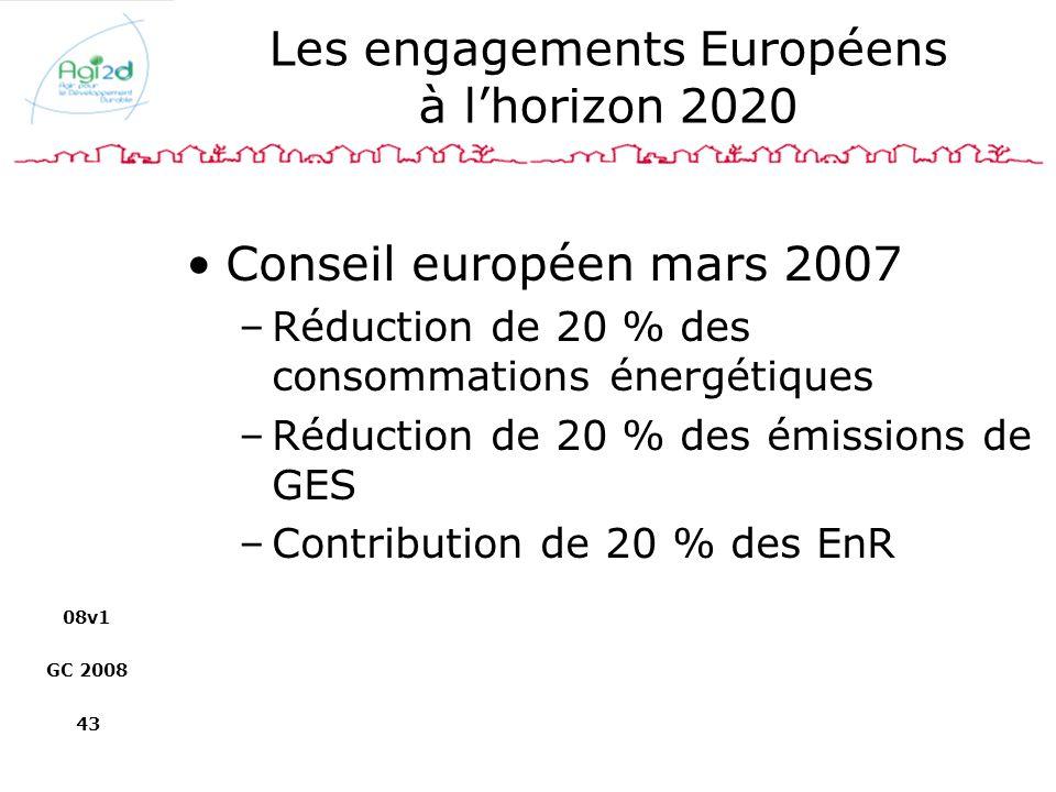 Les engagements Européens à l'horizon 2020