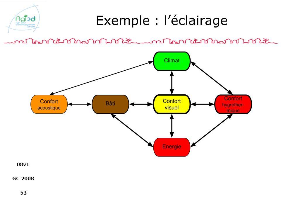 Exemple : l'éclairage 08v1 GC 2008