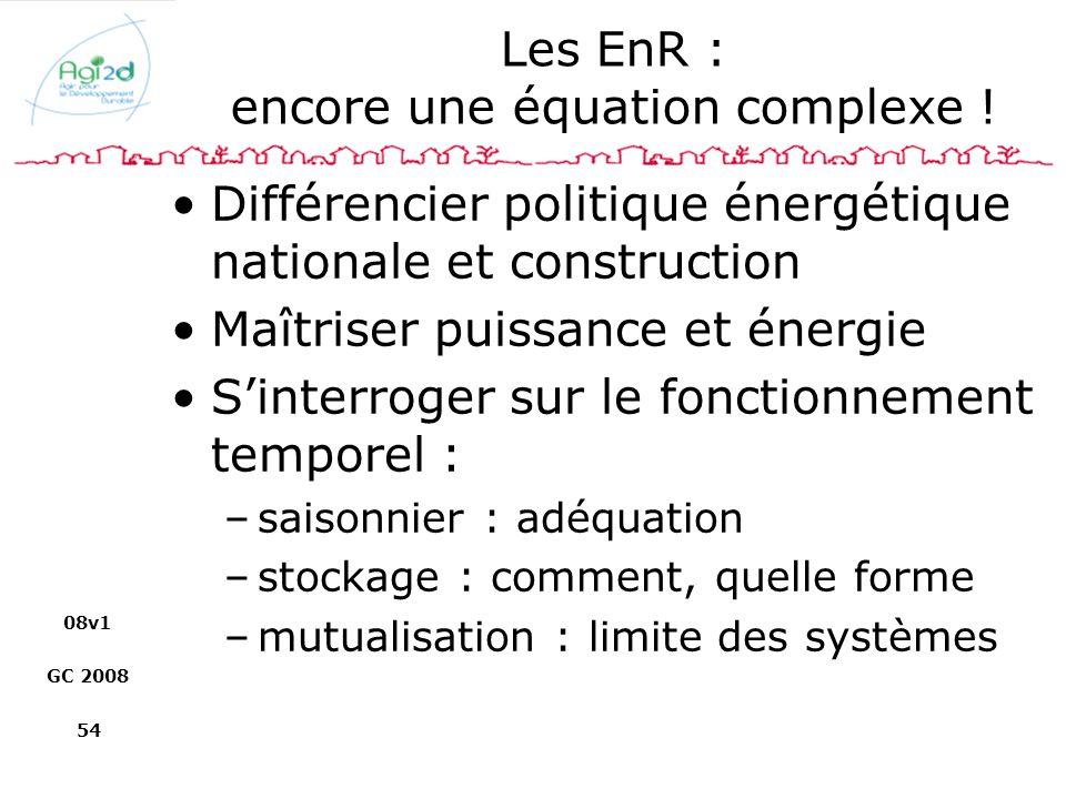 Les EnR : encore une équation complexe !