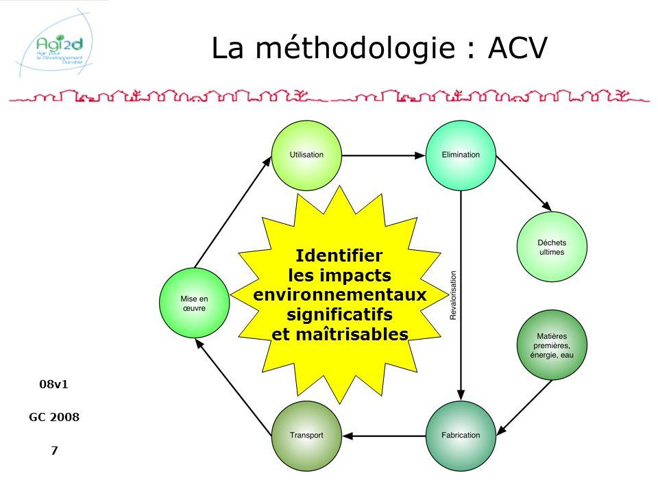 La méthodologie : ACV Identifier les impacts environnementaux