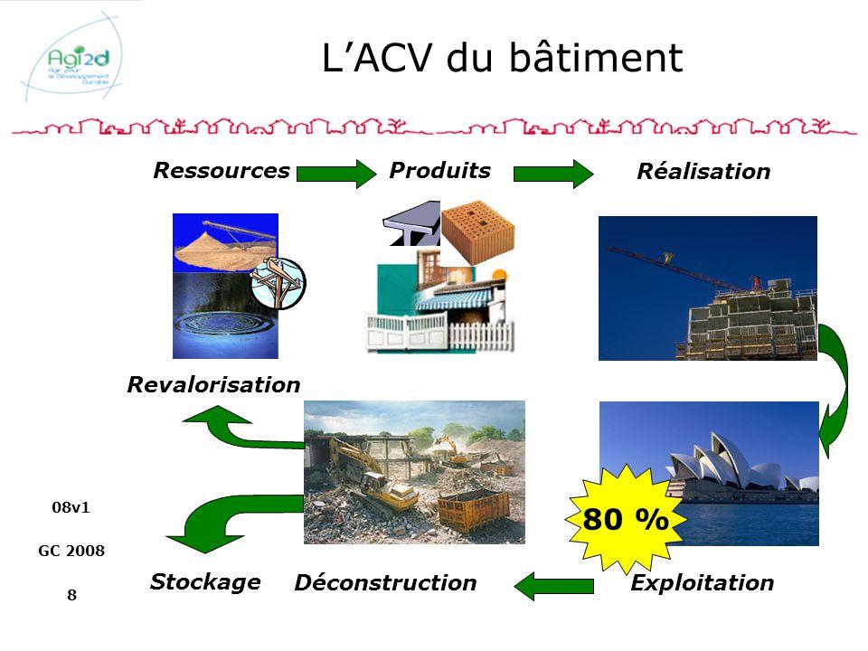 L'ACV du bâtiment 80 % Ressources Produits Réalisation Revalorisation