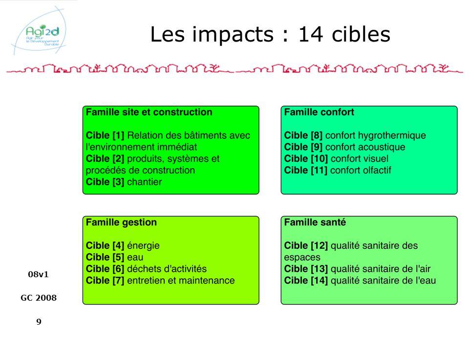 Les impacts : 14 cibles 08v1 GC 2008