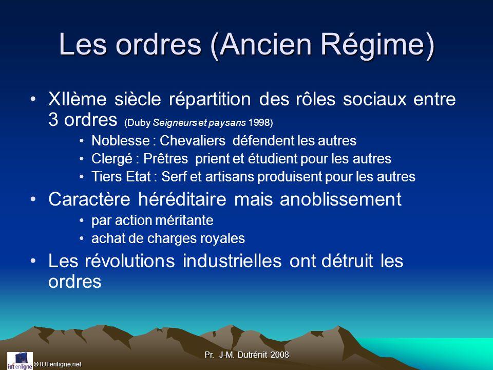 Les ordres (Ancien Régime)