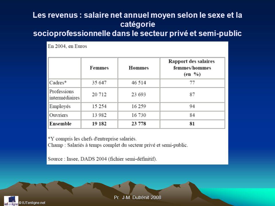 Les revenus : salaire net annuel moyen selon le sexe et la catégorie socioprofessionnelle dans le secteur privé et semi-public