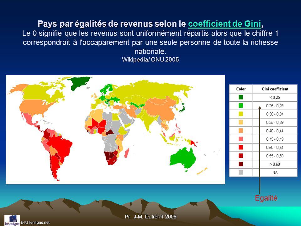 Pays par égalités de revenus selon le coefficient de Gini, Le 0 signifie que les revenus sont uniformément répartis alors que le chiffre 1 correspondrait à l accaparement par une seule personne de toute la richesse nationale. Wikipedia/ ONU 2005