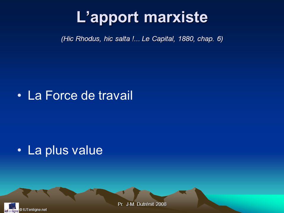 L'apport marxiste (Hic Rhodus, hic salta !... Le Capital, 1880, chap. 6)