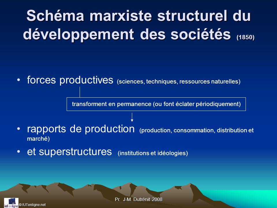 Schéma marxiste structurel du développement des sociétés (1850)