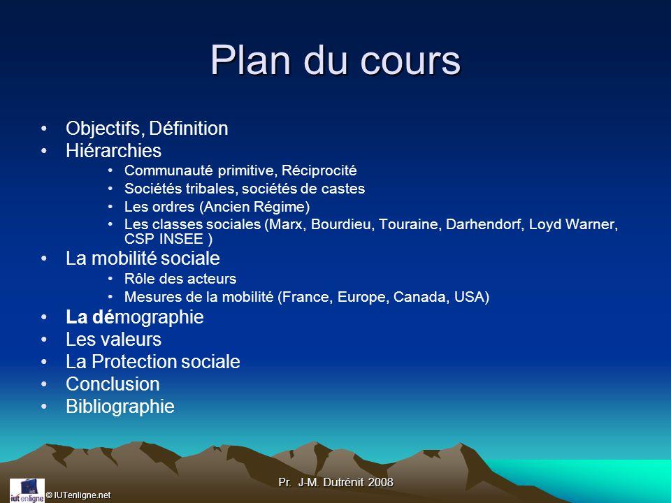 Plan du cours Objectifs, Définition Hiérarchies La mobilité sociale