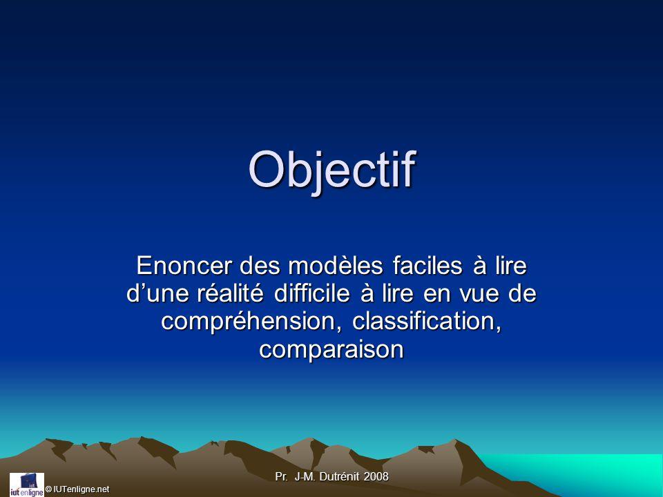 Objectif Enoncer des modèles faciles à lire d'une réalité difficile à lire en vue de compréhension, classification, comparaison.