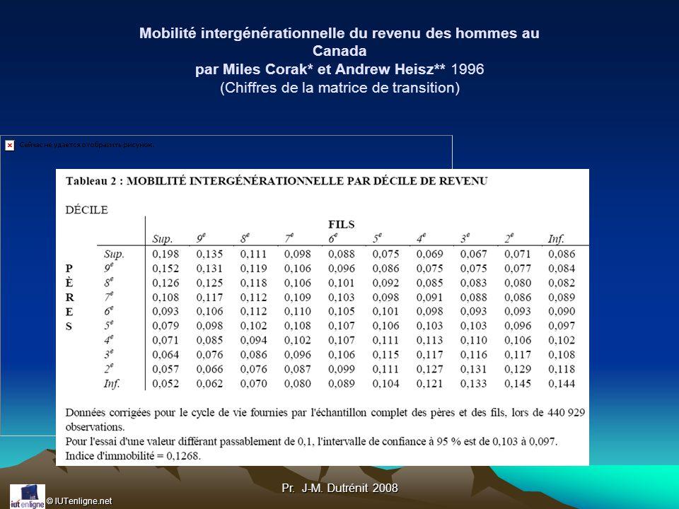 Mobilité intergénérationnelle du revenu des hommes au Canada par Miles Corak* et Andrew Heisz** 1996 (Chiffres de la matrice de transition)