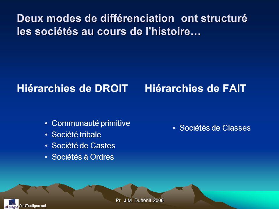 Deux modes de différenciation ont structuré les sociétés au cours de l'histoire…