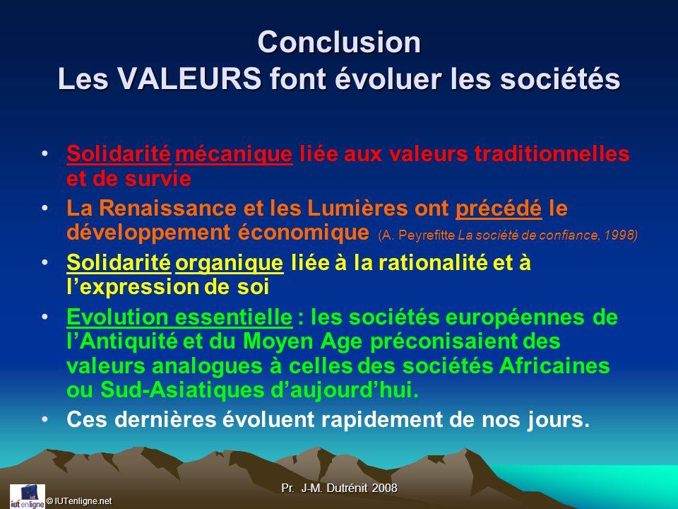 Conclusion Les VALEURS font évoluer les sociétés