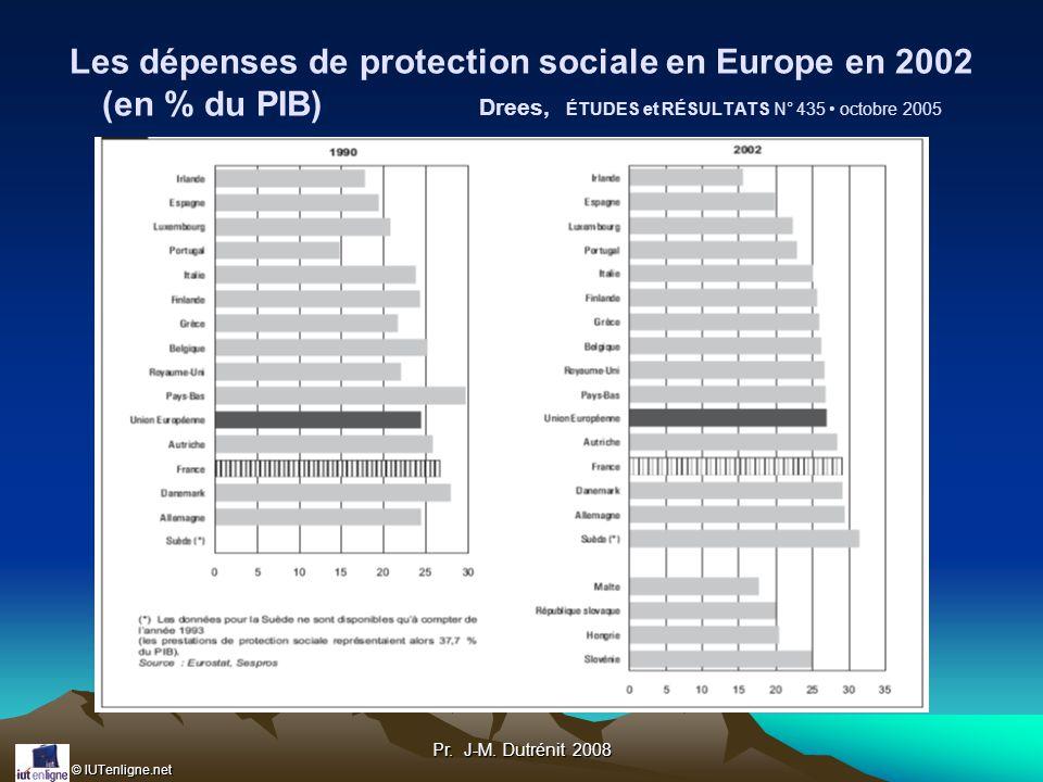 Les dépenses de protection sociale en Europe en 2002 (en % du PIB) Drees, ÉTUDES et RÉSULTATS N° 435 • octobre 2005