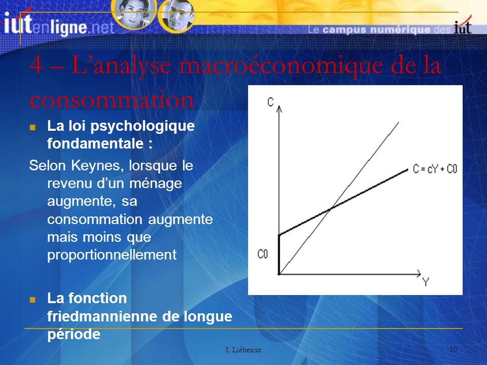 4 – L'analyse macroéconomique de la consommation