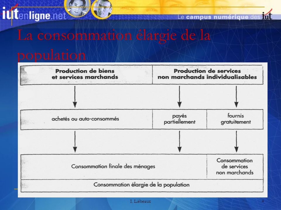La consommation élargie de la population